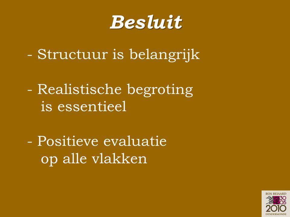 Besluit - Structuur is belangrijk - Realistische begroting is essentieel - Positieve evaluatie op alle vlakken