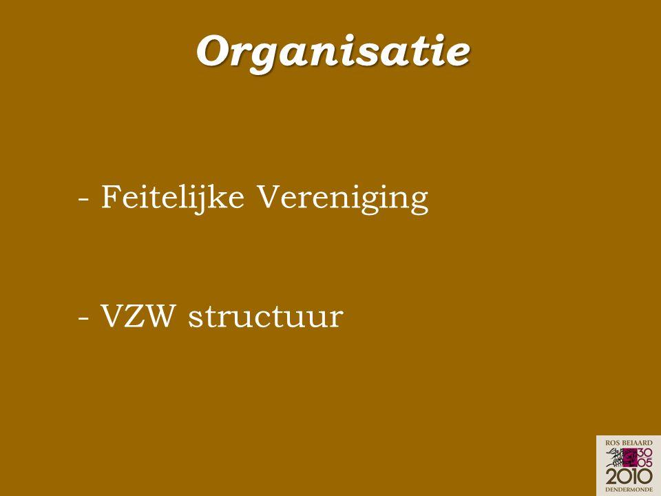 VZW structuur - Ros Beiaardcomité VZW - Intendant - Organisatiecellen - Roadmap