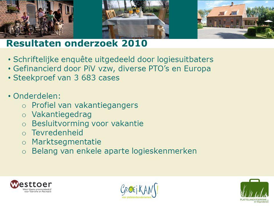 Resultaten onderzoek 2010 Schriftelijke enquête uitgedeeld door logiesuitbaters Gefinancierd door PiV vzw, diverse PTO's en Europa Steekproef van 3 68