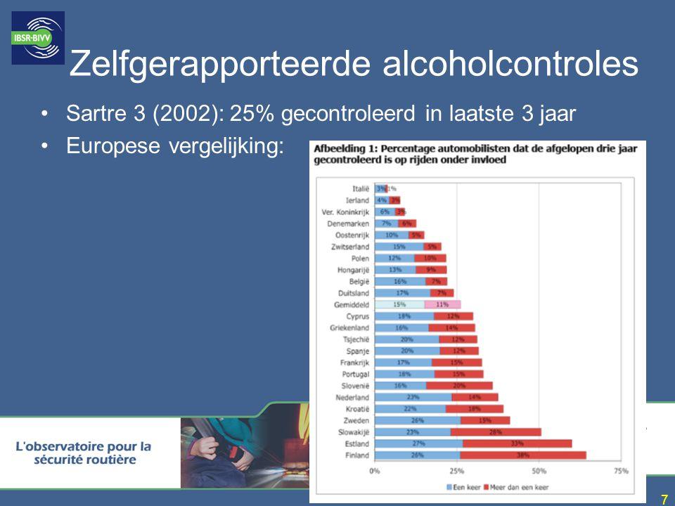 8 Zelfgerapporteerde alcoholcontroles Attitudemeting 2003: – Hoe vaak sinds u rijdt bent u gecontroleerd voor rijden onder invloed van alcohol –24% werd ooit gecontroleerd, 76% nooit Attitudemeting 2006: – Hoe vaak gedurende de voorbije 12 maanden heeft de politie een ademtest van u afgenomen? –7.5% werd gecontroleerd in afgelopen jaar: 6.2% één keer 1.3% twee of meer keer Significant effect van gewest: Vlaanderen: 9% - Wallonië: 5%