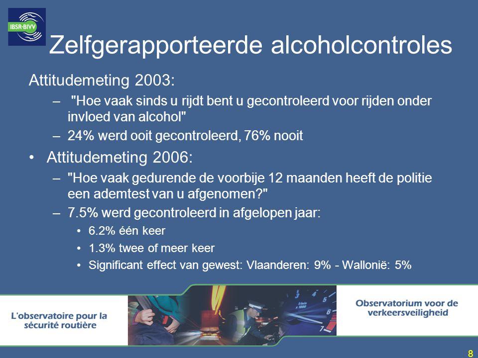8 Zelfgerapporteerde alcoholcontroles Attitudemeting 2003: –