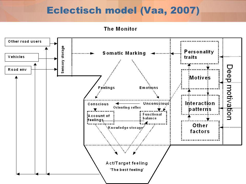 Eclectisch model (Vaa, 2007)