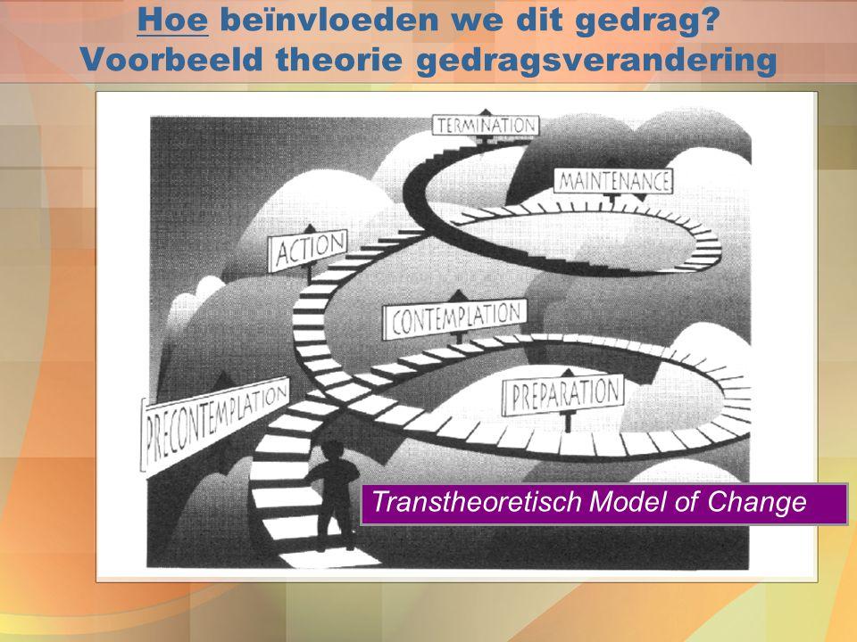 Hoe beïnvloeden we dit gedrag? Voorbeeld theorie gedragsverandering Transtheoretisch Model of Change