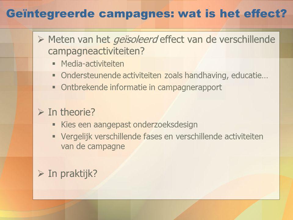 Geïntegreerde campagnes: wat is het effect?  Meten van het geïsoleerd effect van de verschillende campagneactiviteiten?  Media-activiteiten  Onders