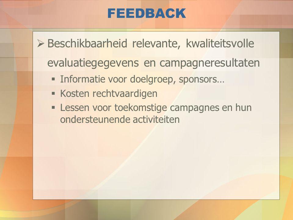 FEEDBACK  Beschikbaarheid relevante, kwaliteitsvolle evaluatiegegevens en campagneresultaten  Informatie voor doelgroep, sponsors…  Kosten rechtvaa