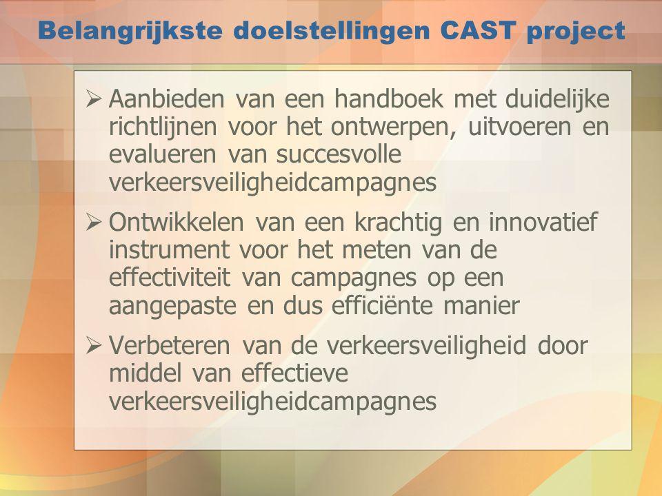 Belangrijkste doelstellingen CAST project  Aanbieden van een handboek met duidelijke richtlijnen voor het ontwerpen, uitvoeren en evalueren van succe