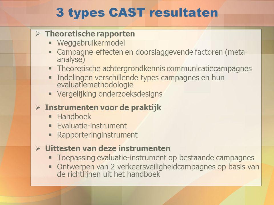 CAST THEORIE: META-ANALYSE  CAST database  221 studies - 433 individuele effecten  gewogen gemiddelde van de effecten  minpunt – kwaliteit evaluatierapporten  Werken verkeersveiligheidcampagnes.