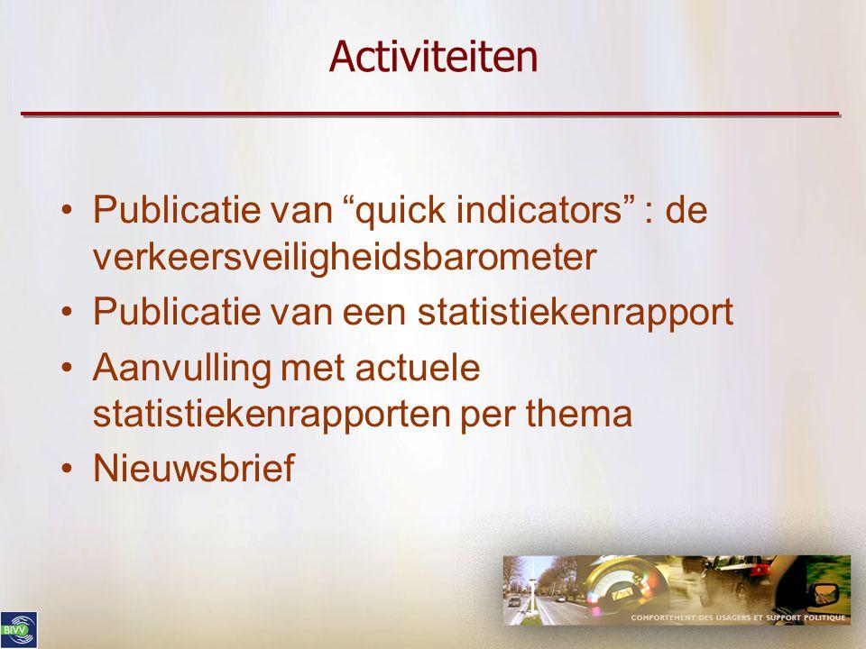 Activiteiten Publicatie van quick indicators : de verkeersveiligheidsbarometer Publicatie van een statistiekenrapport Aanvulling met actuele statistiekenrapporten per thema Nieuwsbrief
