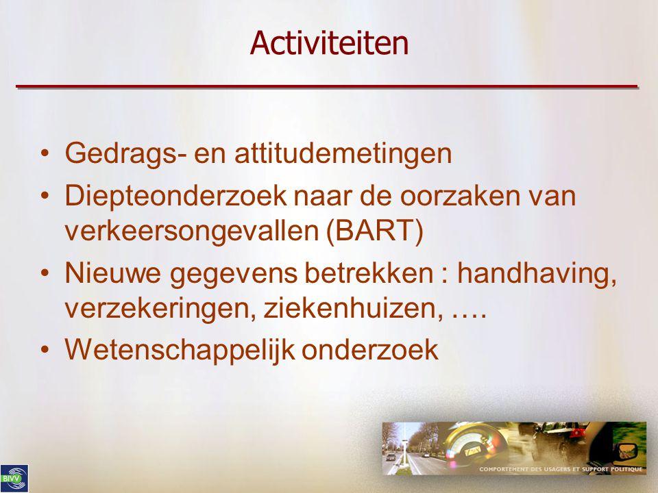 Activiteiten Gedrags- en attitudemetingen Diepteonderzoek naar de oorzaken van verkeersongevallen (BART) Nieuwe gegevens betrekken : handhaving, verzekeringen, ziekenhuizen, ….