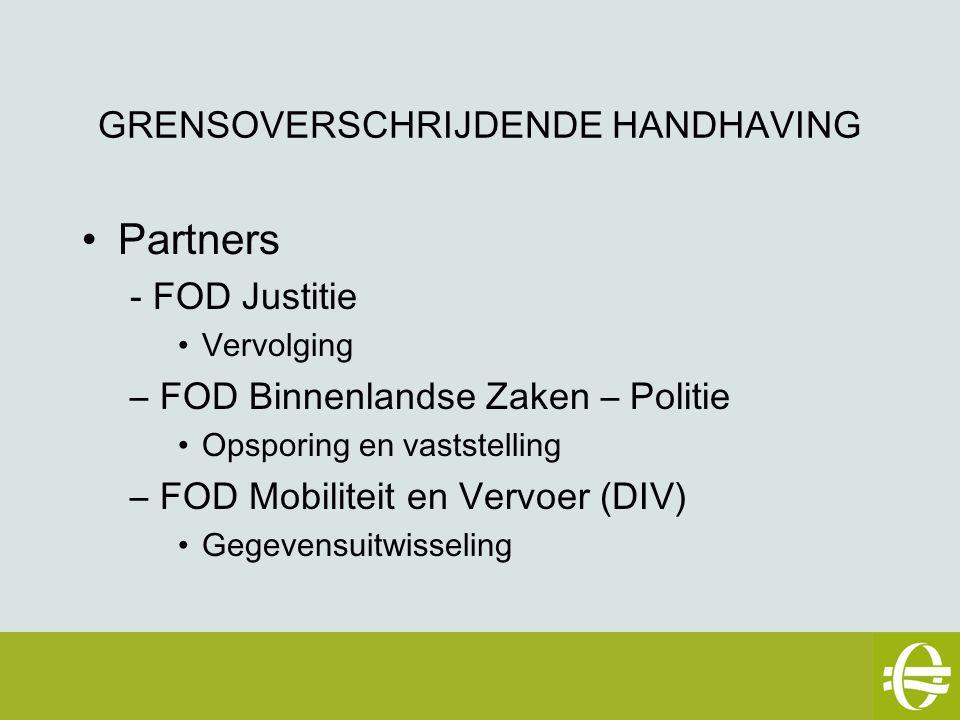 GRENSOVERSCHRIJDENDE HANDHAVING Partners - FOD Justitie Vervolging –FOD Binnenlandse Zaken – Politie Opsporing en vaststelling –FOD Mobiliteit en Verv