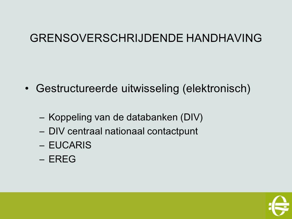 GRENSOVERSCHRIJDENDE HANDHAVING Gestructureerde uitwisseling (elektronisch) –Koppeling van de databanken (DIV) –DIV centraal nationaal contactpunt –EU