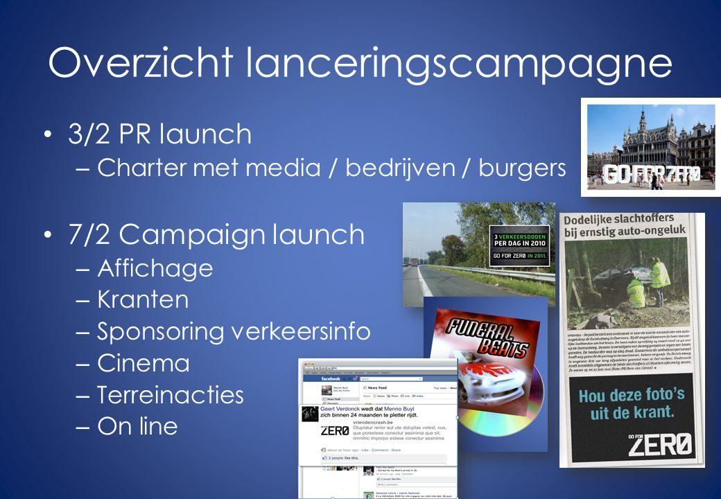 Overzicht lanceringscampagne 3/2 PR launch – Charter met media / bedrijven / burgers 7/2 Campaign launch – Affichage – Kranten – Sponsoring verkeersinfo – Cinema – Terreinacties – On line