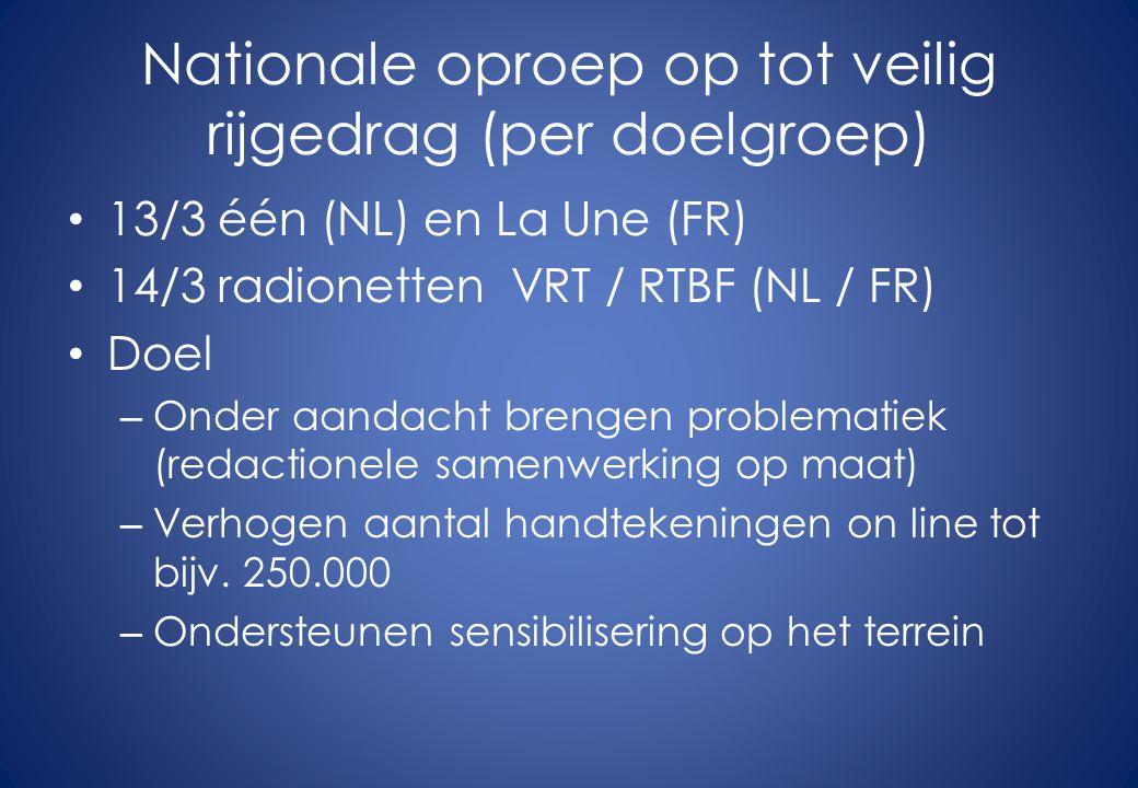 Nationale oproep op tot veilig rijgedrag (per doelgroep) 13/3 één (NL) en La Une (FR) 14/3 radionetten VRT / RTBF (NL / FR) Doel – Onder aandacht bren