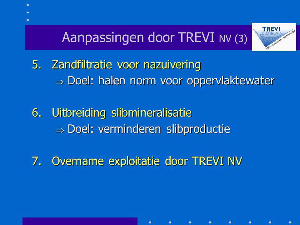 Aanpassingen door TREVI NV (3) 5.Zandfiltratie voor nazuivering  Doel: halen norm voor oppervlaktewater  Doel: halen norm voor oppervlaktewater 6.Ui