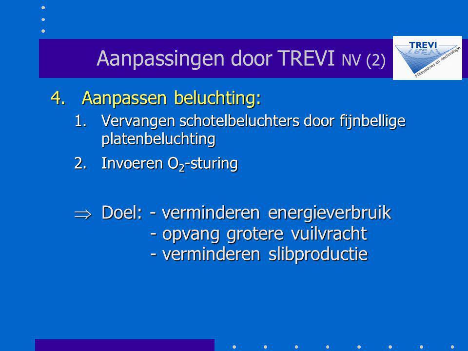 Aanpassingen door TREVI NV (2) 4.Aanpassen beluchting: 1.Vervangen schotelbeluchters door fijnbellige platenbeluchting 2.Invoeren O 2 -sturing  Doel: