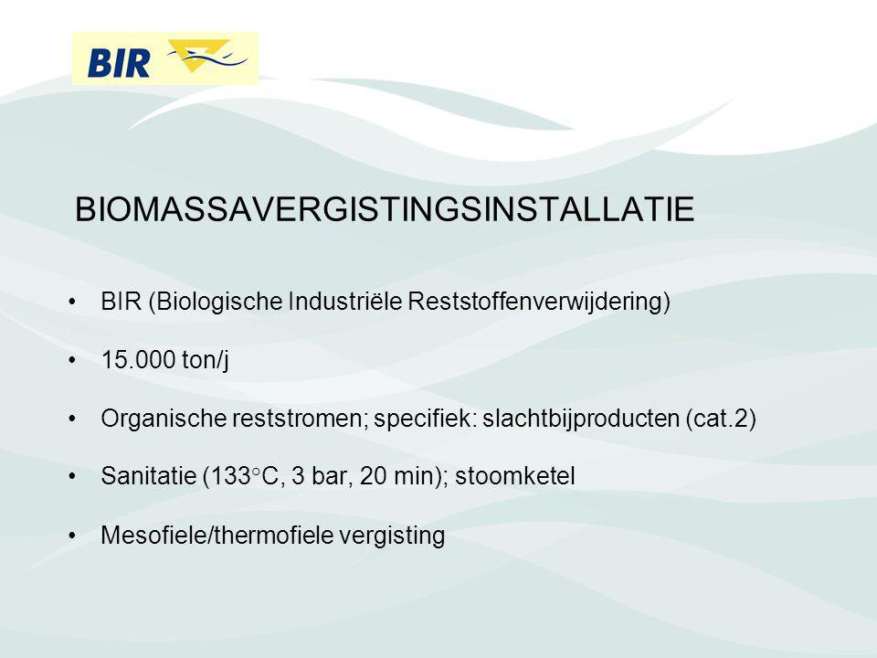 BIOMASSAVERGISTINGSINSTALLATIE BIR (Biologische Industriële Reststoffenverwijdering) 15.000 ton/j Organische reststromen; specifiek: slachtbijproducte