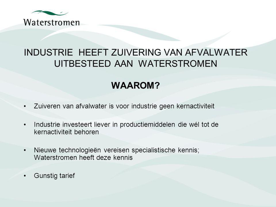 INDUSTRIE HEEFT ZUIVERING VAN AFVALWATER UITBESTEED AAN WATERSTROMEN WAAROM? Zuiveren van afvalwater is voor industrie geen kernactiviteit Industrie i