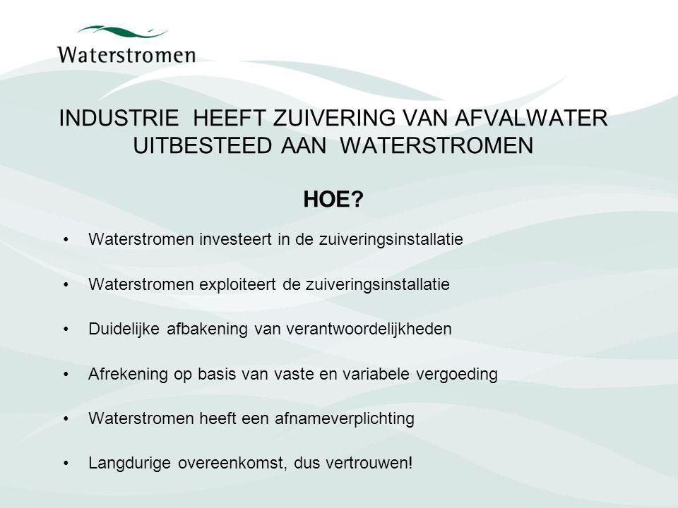 INDUSTRIE HEEFT ZUIVERING VAN AFVALWATER UITBESTEED AAN WATERSTROMEN HOE? Waterstromen investeert in de zuiveringsinstallatie Waterstromen exploiteert