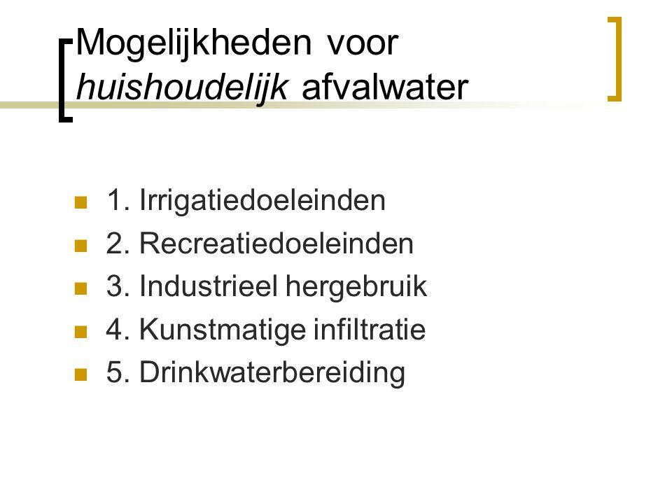 Mogelijkheden voor huishoudelijk afvalwater 1.Irrigatiedoeleinden 2.