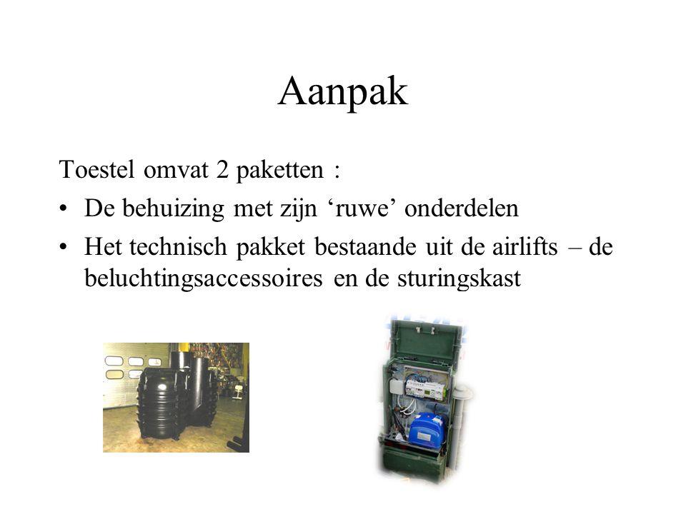 Aanpak Toestel omvat 2 paketten : De behuizing met zijn 'ruwe' onderdelen Het technisch pakket bestaande uit de airlifts – de beluchtingsaccessoires e