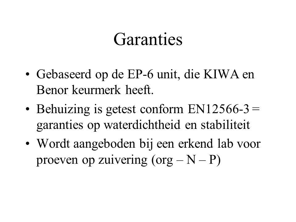 Garanties Gebaseerd op de EP-6 unit, die KIWA en Benor keurmerk heeft. Behuizing is getest conform EN12566-3 = garanties op waterdichtheid en stabilit