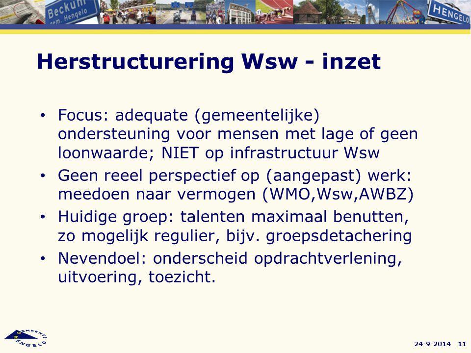 24-9-201411 Focus: adequate (gemeentelijke) ondersteuning voor mensen met lage of geen loonwaarde; NIET op infrastructuur Wsw Geen reeel perspectief o