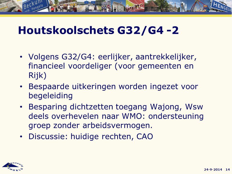 24-9-201414 Volgens G32/G4: eerlijker, aantrekkelijker, financieel voordeliger (voor gemeenten en Rijk) Bespaarde uitkeringen worden ingezet voor bege