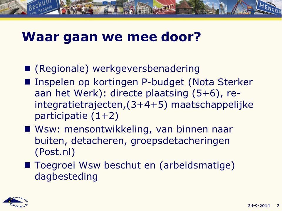 24-9-20147 (Regionale) werkgeversbenadering Inspelen op kortingen P-budget (Nota Sterker aan het Werk): directe plaatsing (5+6), re- integratietrajecten,(3+4+5) maatschappelijke participatie (1+2) Wsw: mensontwikkeling, van binnen naar buiten, detacheren, groepsdetacheringen (Post.nl) Toegroei Wsw beschut en (arbeidsmatige) dagbesteding Waar gaan we mee door