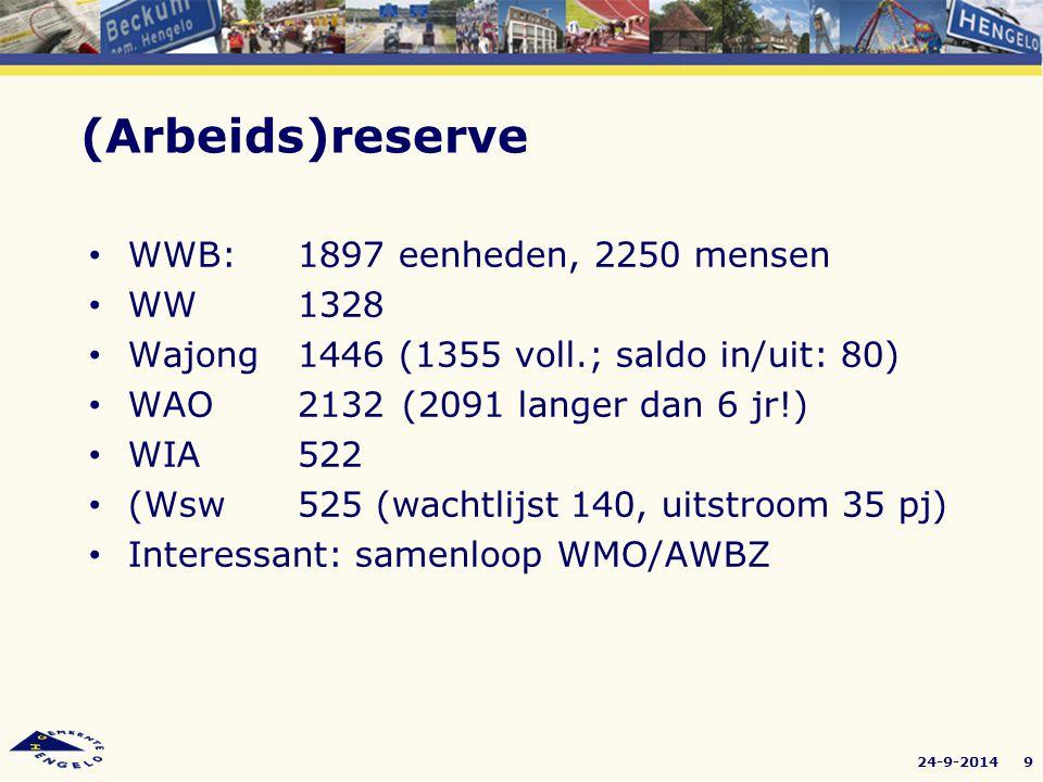 24-9-20149 WWB:1897 eenheden, 2250 mensen WW1328 Wajong1446 (1355 voll.; saldo in/uit: 80) WAO2132(2091 langer dan 6 jr!) WIA522 (Wsw525 (wachtlijst 140, uitstroom 35 pj) Interessant: samenloop WMO/AWBZ (Arbeids)reserve