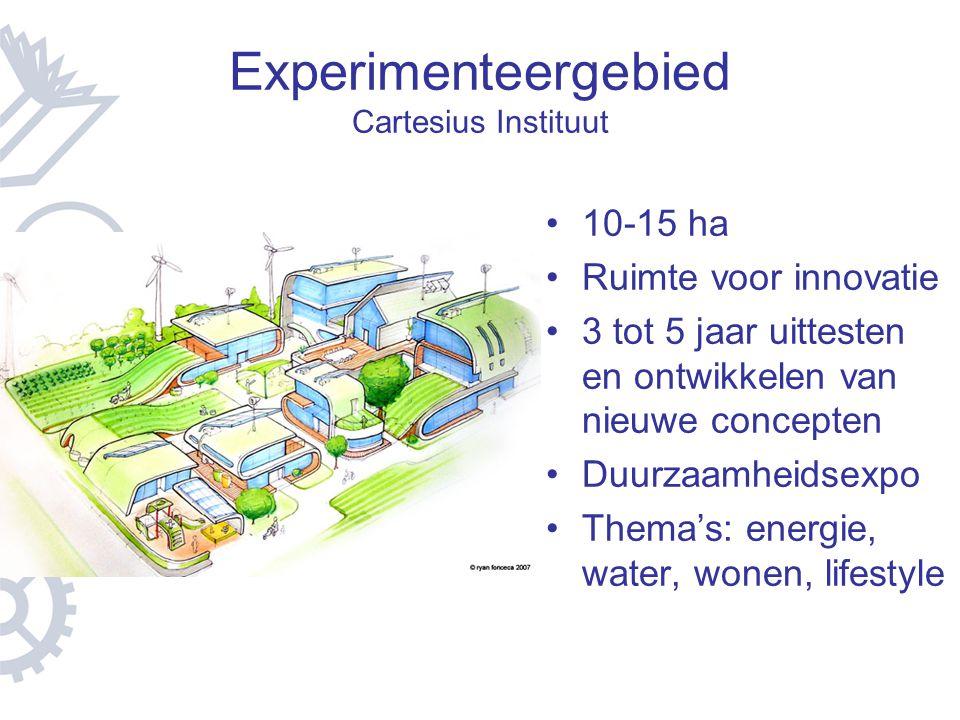Experimenteergebied Cartesius Instituut 10-15 ha Ruimte voor innovatie 3 tot 5 jaar uittesten en ontwikkelen van nieuwe concepten Duurzaamheidsexpo Th