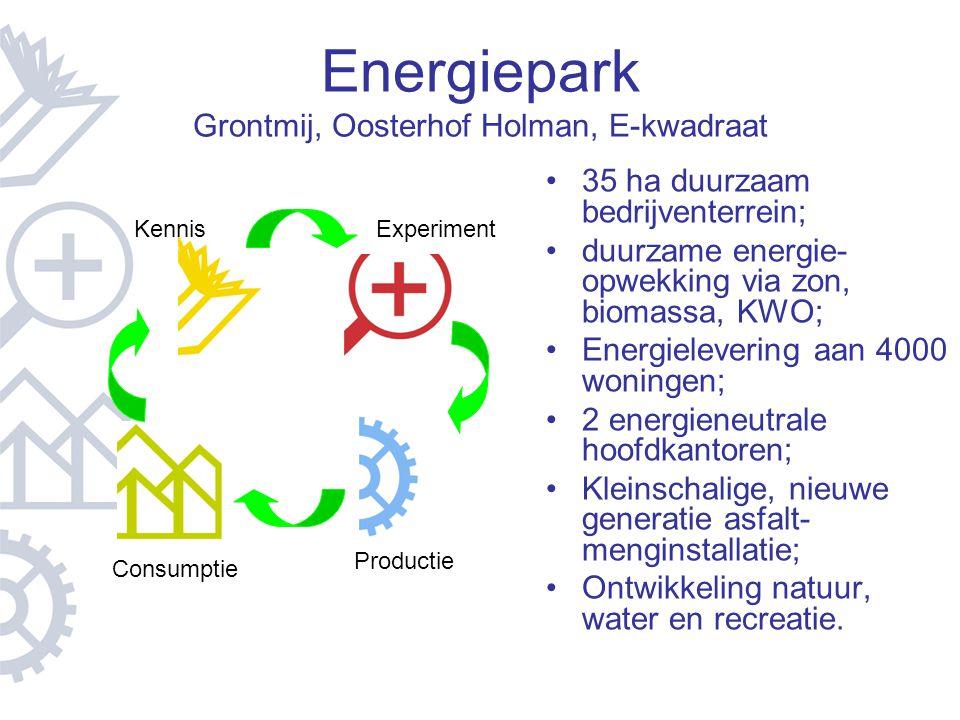 Energiepark Grontmij, Oosterhof Holman, E-kwadraat 35 ha duurzaam bedrijventerrein; duurzame energie- opwekking via zon, biomassa, KWO; Energieleverin