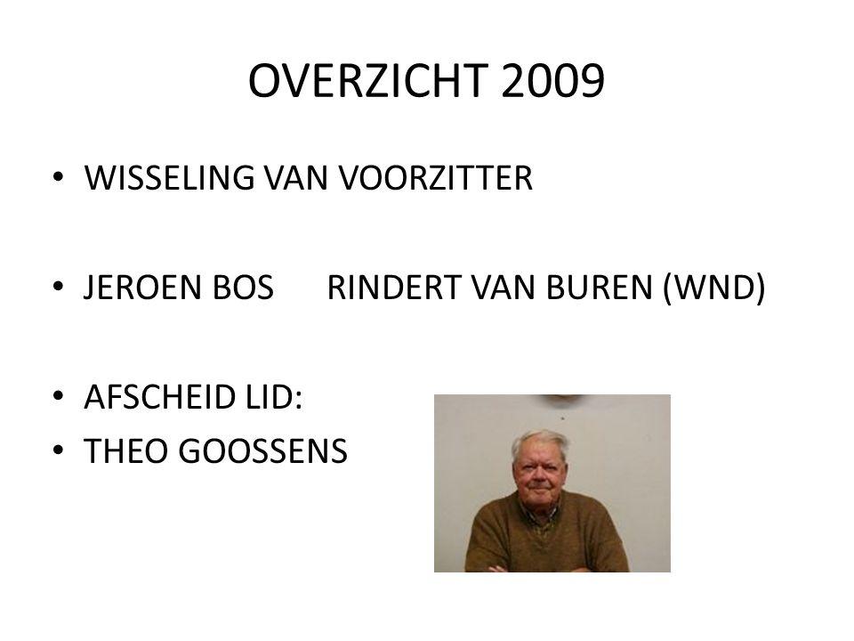 OVERZICHT 2009 WISSELING VAN VOORZITTER JEROEN BOS RINDERT VAN BUREN (WND) AFSCHEID LID: THEO GOOSSENS
