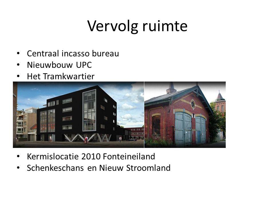 Vervolg ruimte Centraal incasso bureau Nieuwbouw UPC Het Tramkwartier Kermislocatie 2010 Fonteineiland Schenkeschans en Nieuw Stroomland