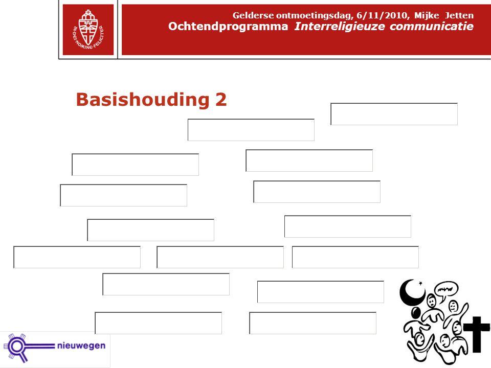 Basishouding 2 Ochtendprogramma Interreligieuze communicatie Gelderse ontmoetingsdag, 6/11/2010, Mijke Jetten