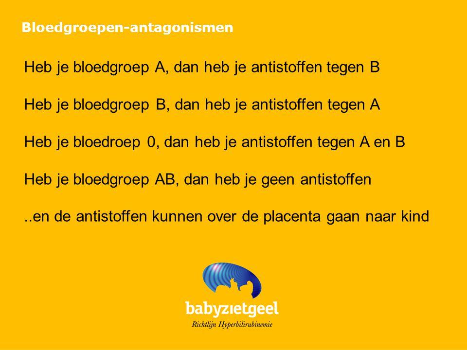 Bloedgroepen-antagonismen Heb je bloedgroep A, dan heb je antistoffen tegen B Heb je bloedgroep B, dan heb je antistoffen tegen A Heb je bloedroep 0, dan heb je antistoffen tegen A en B Heb je bloedgroep AB, dan heb je geen antistoffen..en de antistoffen kunnen over de placenta gaan naar kind