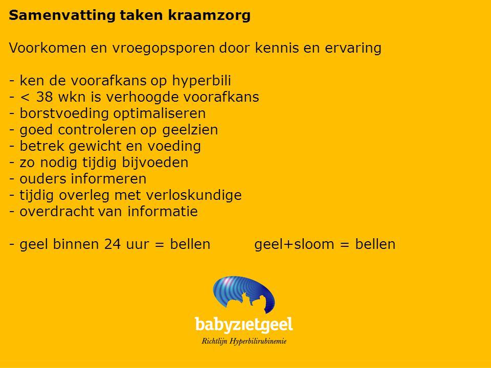 Samenvatting taken kraamzorg Voorkomen en vroegopsporen door kennis en ervaring - ken de voorafkans op hyperbili - < 38 wkn is verhoogde voorafkans - borstvoeding optimaliseren - goed controleren op geelzien - betrek gewicht en voeding - zo nodig tijdig bijvoeden - ouders informeren - tijdig overleg met verloskundige - overdracht van informatie - geel binnen 24 uur = bellengeel+sloom = bellen