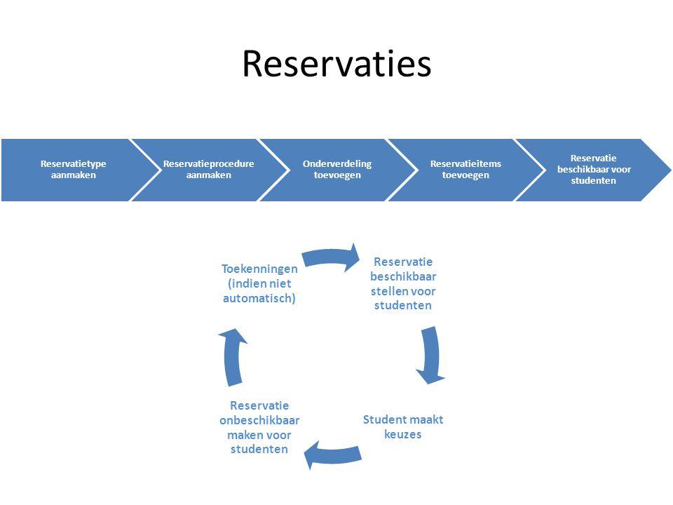 Reservaties Reservatietype aanmaken Reservatieprocedure aanmaken Onderverdeling toevoegen Reservatieitems toevoegen Reservatie beschikbaar voor studenten Reservatie beschikbaar stellen voor studenten Student maakt keuzes Reservatie onbeschikbaar maken voor studenten Toekenningen (indien niet automatisch)