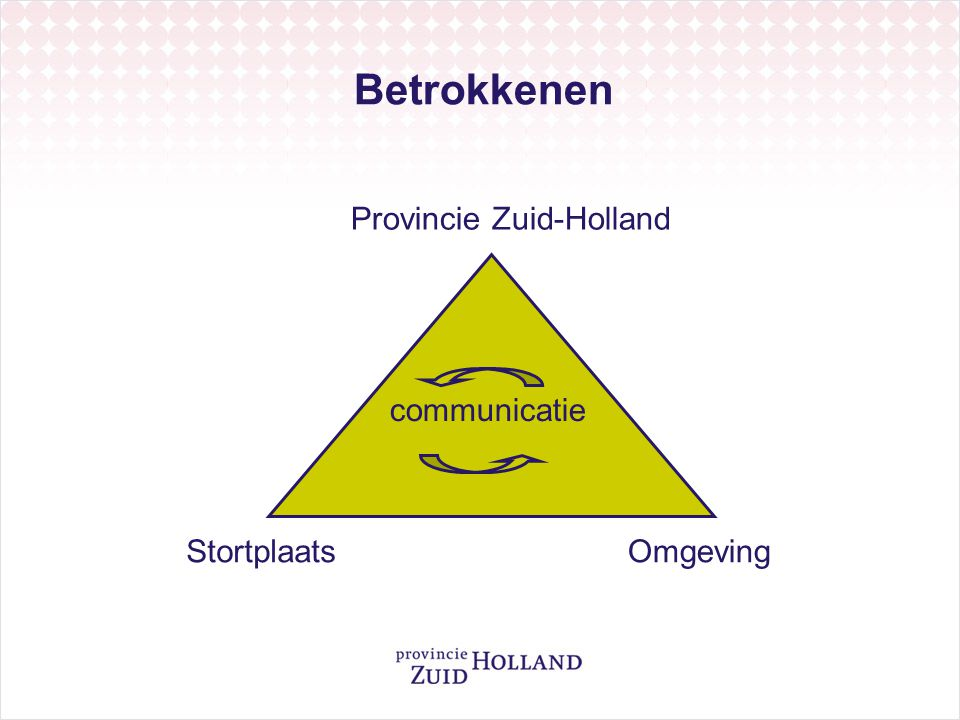 Betrokkenen communicatie Provincie Zuid-Holland OmgevingStortplaats