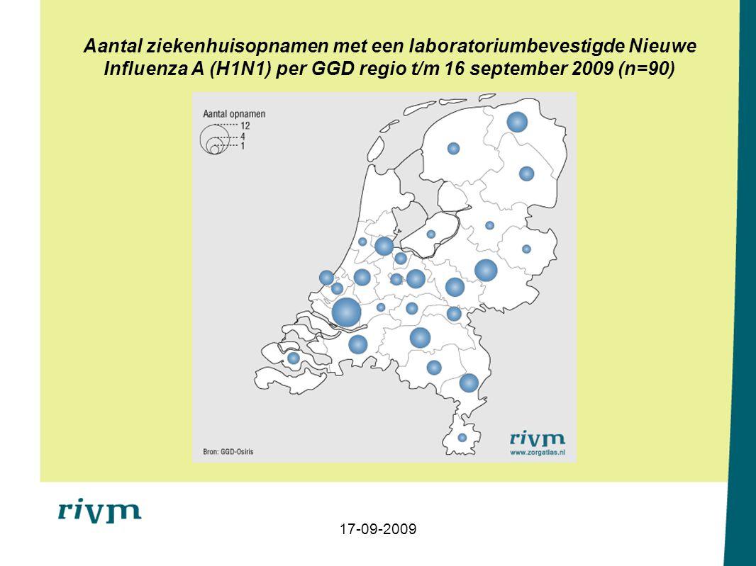 Aantal ziekenhuisopnamen met een laboratoriumbevestigde Nieuwe Influenza A (H1N1) per GGD regio t/m 16 september 2009 (n=90) 17-09-2009