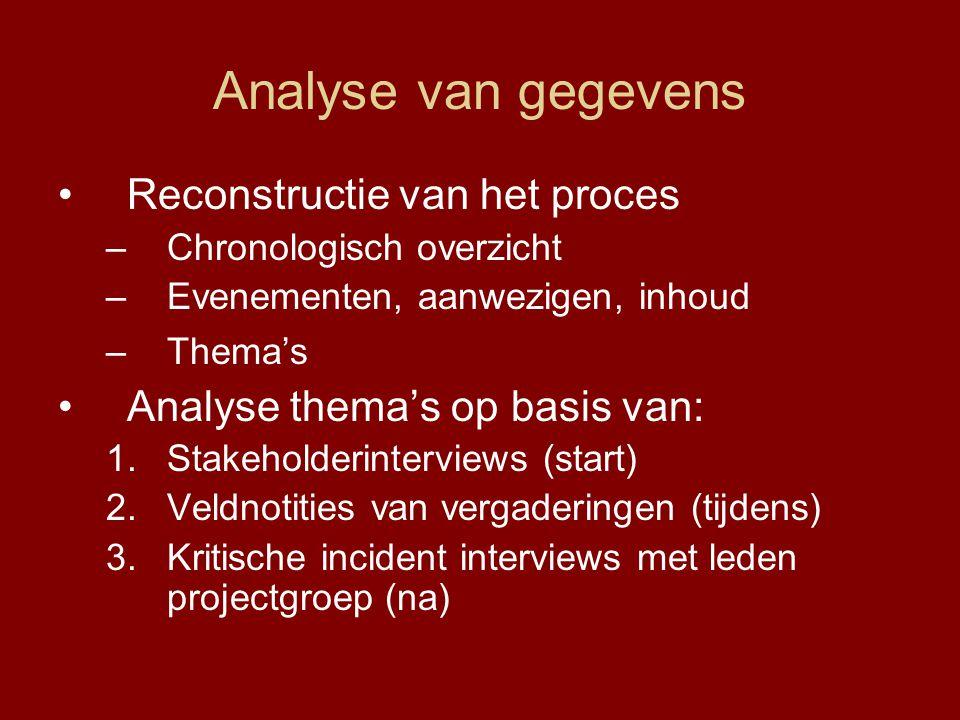 Analyse van gegevens Reconstructie van het proces –Chronologisch overzicht –Evenementen, aanwezigen, inhoud –Thema's Analyse thema's op basis van: 1.S