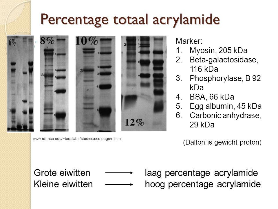 Percentage totaal acrylamide www.ruf.rice.edu/~bioslabs/studies/sds-page/rf.html Marker: 1.Myosin, 205 kDa 2.Beta-galactosidase, 116 kDa 3.Phosphoryla