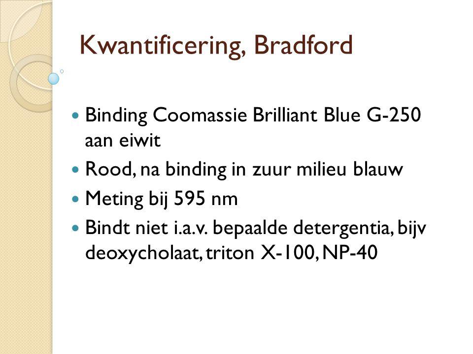 Kwantificering, Bradford Binding Coomassie Brilliant Blue G-250 aan eiwit Rood, na binding in zuur milieu blauw Meting bij 595 nm Bindt niet i.a.v. be