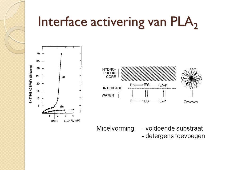 Massaspectrometrie Ionisatie moleculen in gasfase Versnelling ionen in elektrisch veld Scheiding ionen op basis van hun massa/ladingsverhouding Detectie Snel (steeds meer gebruikt, mn ziekenhuizen) Nauwkeurig (dalton)