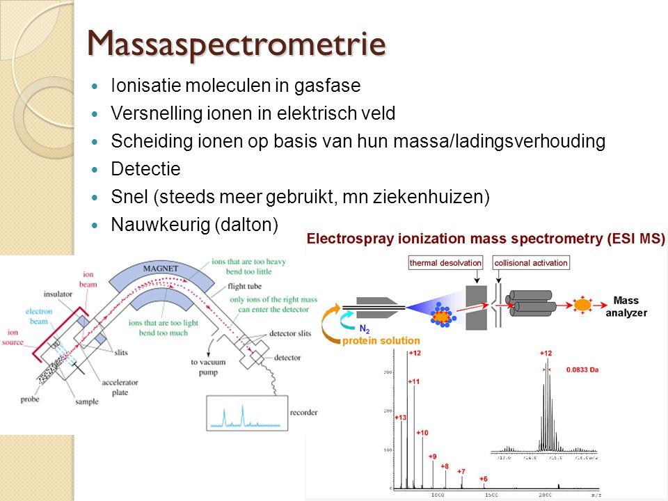 Bepaling van de ruimtelijke structuur NMR X-ray kristallografie Modelling: homologie (sequentie of functie domein) zoeken met eiwitten van bekende structuur Lysozyme Lactalbumin