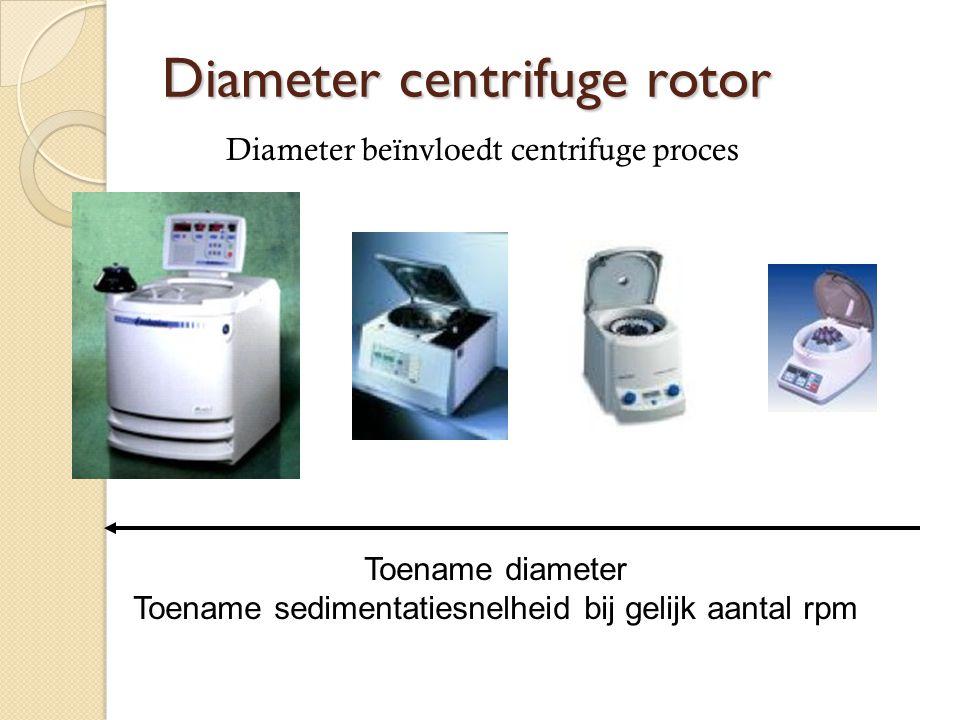Diameter beïnvloedt centrifuge proces Toename diameter Toename sedimentatiesnelheid bij gelijk aantal rpm Diameter centrifuge rotor