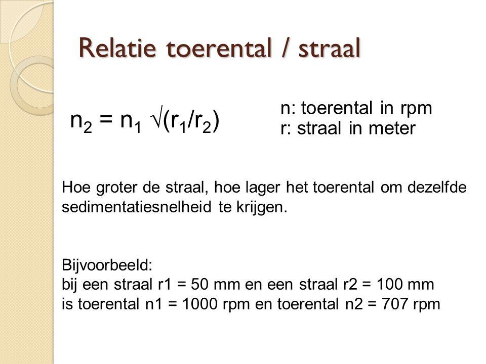 n: toerental in rpm r: straal in meter n 2 = n 1 √(r 1 /r 2 ) Hoe groter de straal, hoe lager het toerental om dezelfde sedimentatiesnelheid te krijgen.