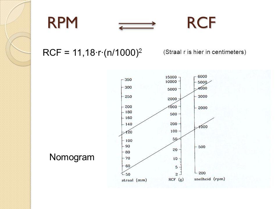 RCF = 11,18·r·(n/1000) 2 (Straal r is hier in centimeters) Nomogram RPMRCF