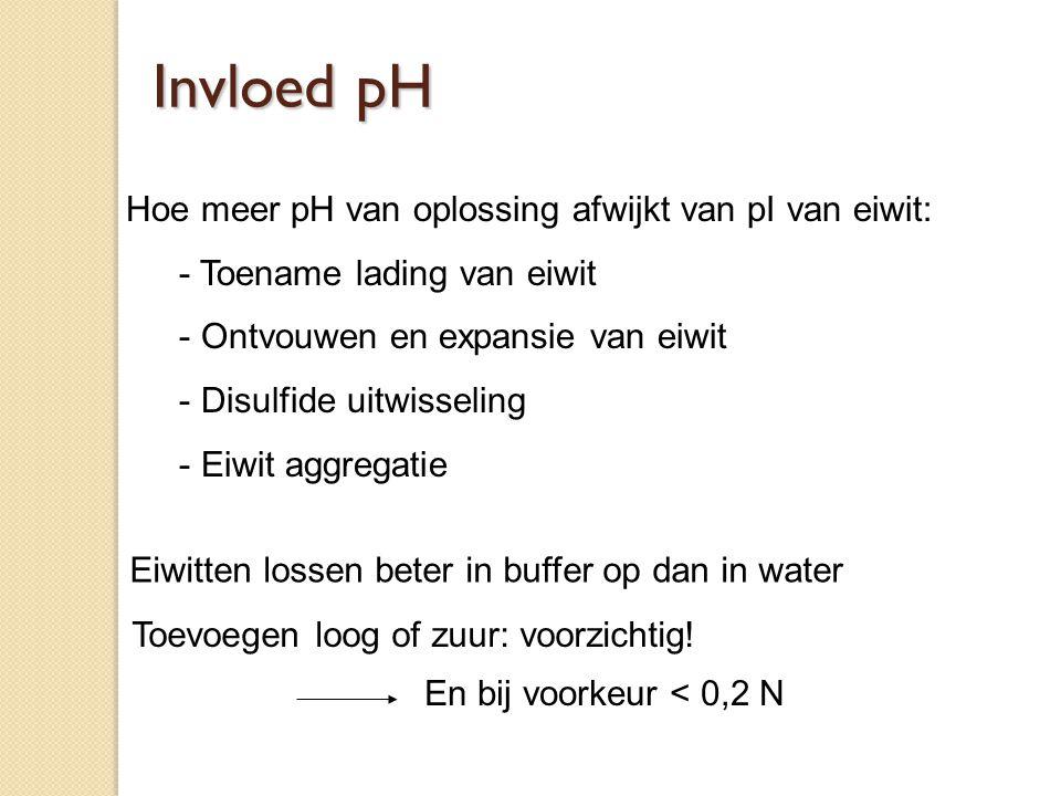 Hoe meer pH van oplossing afwijkt van pI van eiwit: - Toename lading van eiwit - Ontvouwen en expansie van eiwit - Disulfide uitwisseling - Eiwit aggregatie Eiwitten lossen beter in buffer op dan in water Toevoegen loog of zuur: voorzichtig.