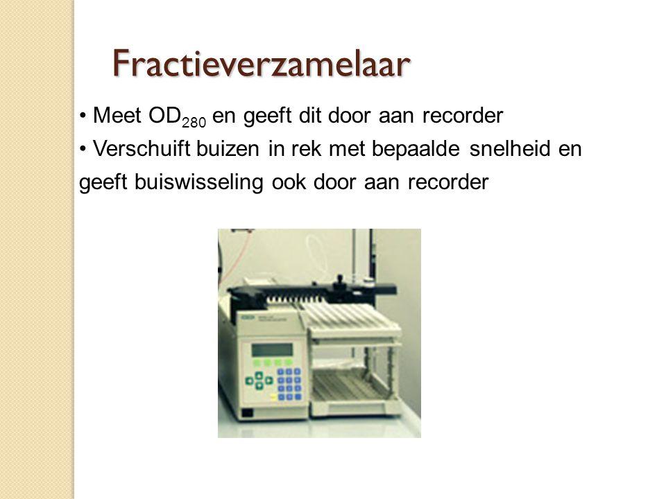 Meet OD 280 en geeft dit door aan recorder Verschuift buizen in rek met bepaalde snelheid en geeft buiswisseling ook door aan recorder Fractieverzamel