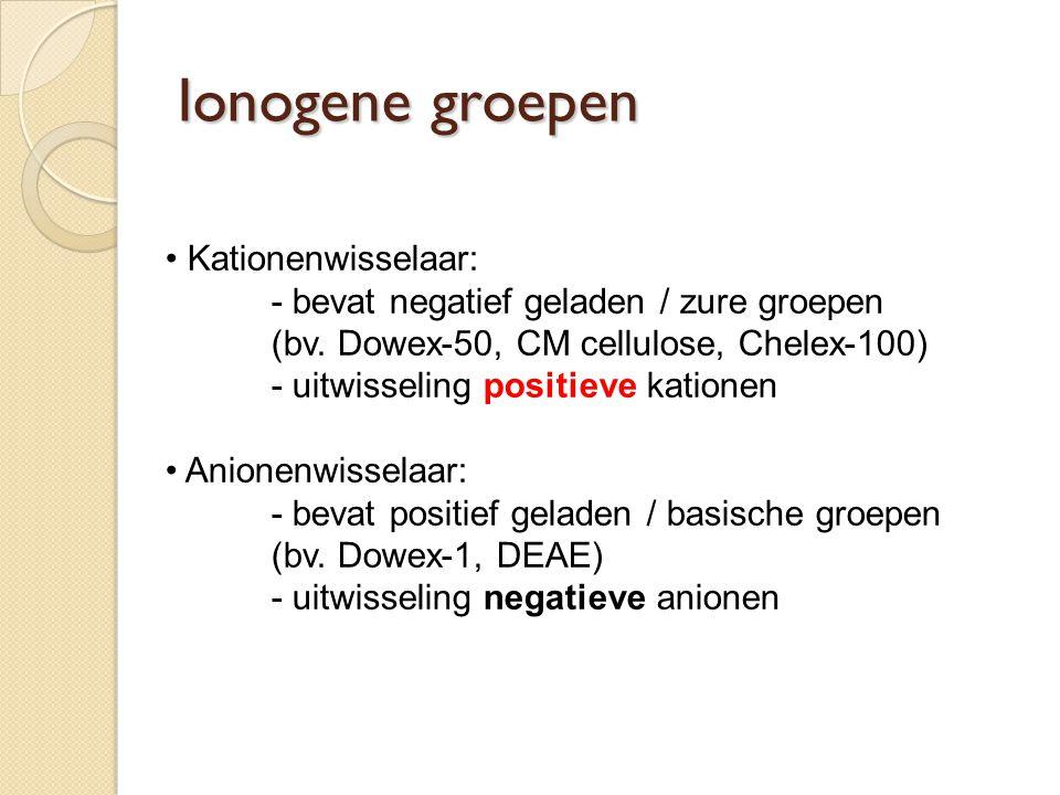 Kationenwisselaar: - bevat negatief geladen / zure groepen (bv. Dowex-50, CM cellulose, Chelex-100) - uitwisseling positieve kationen Anionenwisselaar